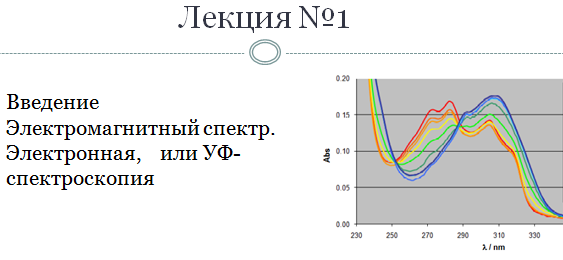 Лекция №1 - УФ-спектроскопия